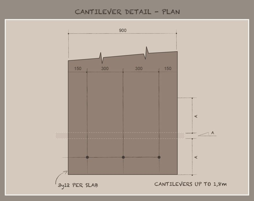 cantileverdetail