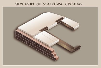 skylight-or-staircase-opening-LR