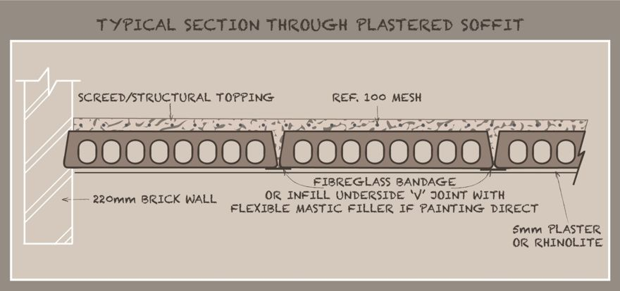 typicalsectionsplasteredsoffit