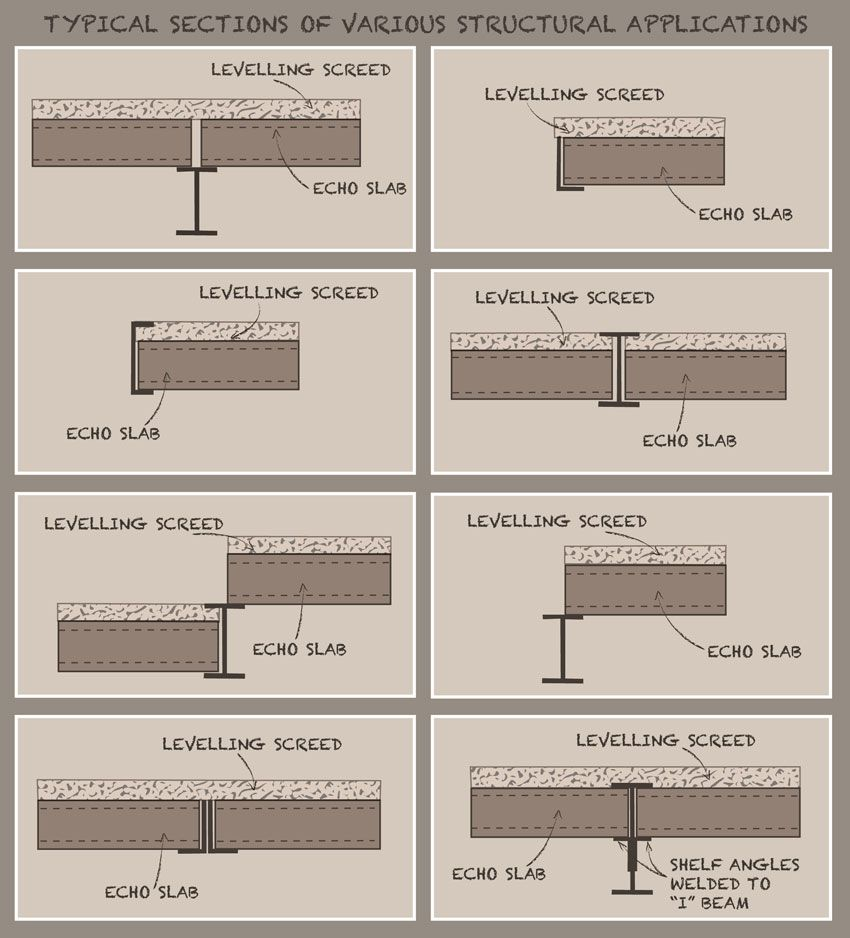 typical-sections-8-picslr