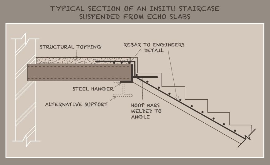 typicalsectioninsutustaircase